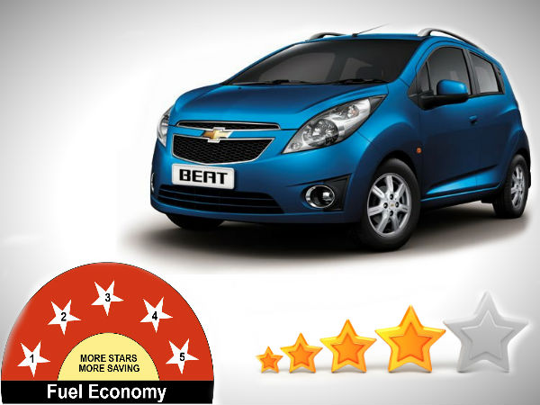 Car Star Rating