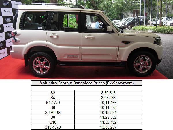 Mahindra Scorpio 2014 Launch | Upcomingcarshq.com