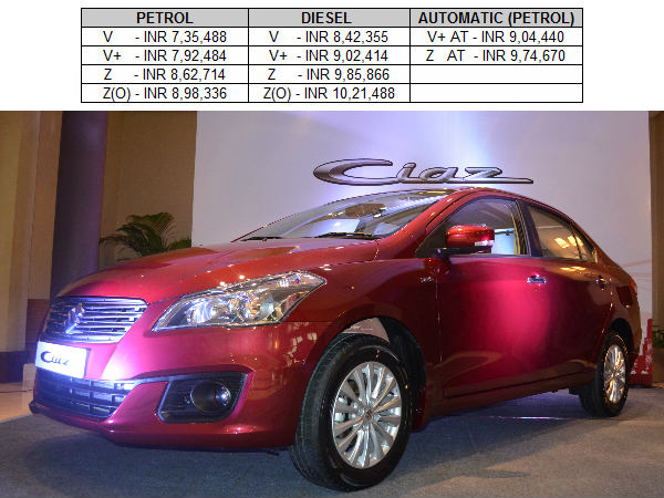 Maruti Suzuki Ciaz Launched Price Specs Features More