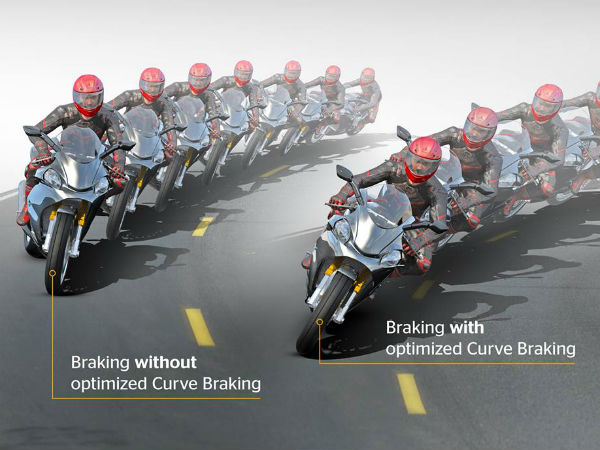 cornering abs system
