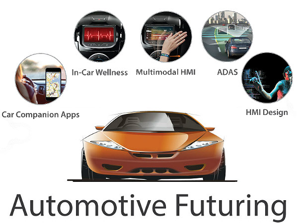 tata elxsi automotive solution