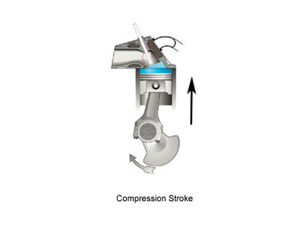 2. Compression stroke
