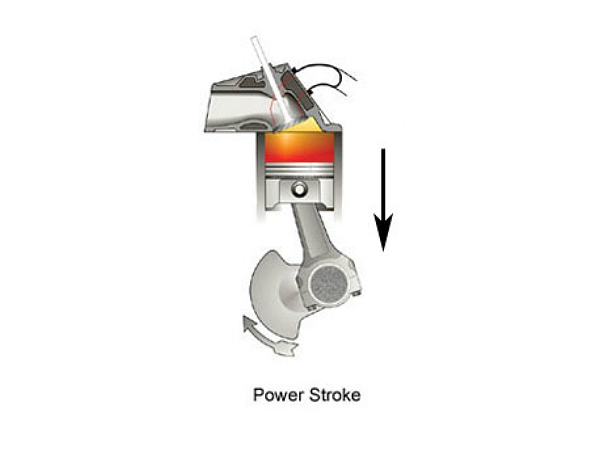 3. Power stroke