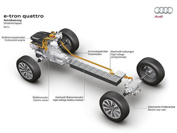 Audi A4 To Use E Quattro All Wheel Drive System