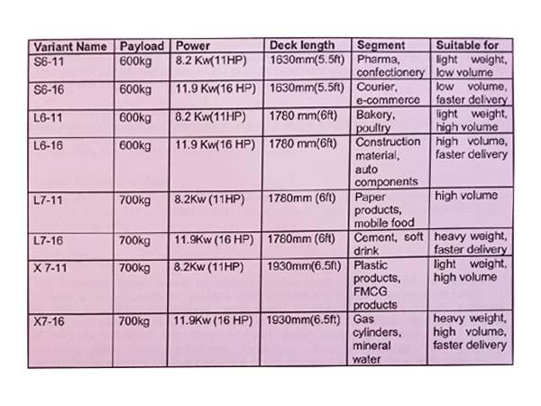 Mahindra Diesel Cars Price List