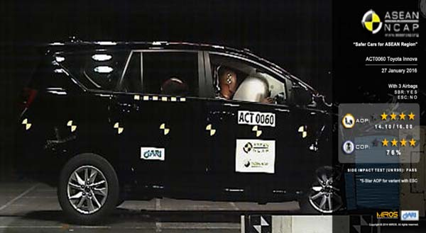 toyota innova crysta crash test