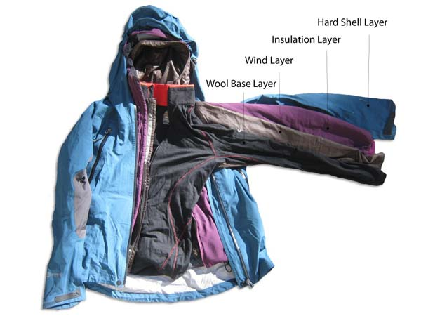 3. Wear Clothes In Layers