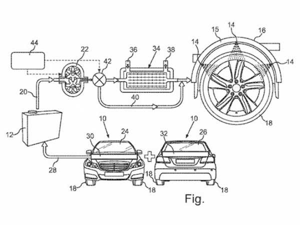 Daimler Registers Patent For Tyre Temperature Control System