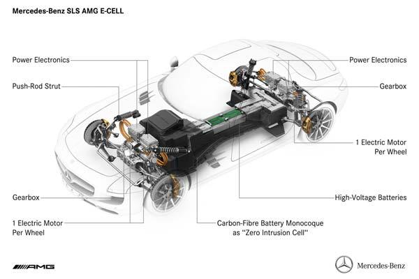 car drivetrain systems explained