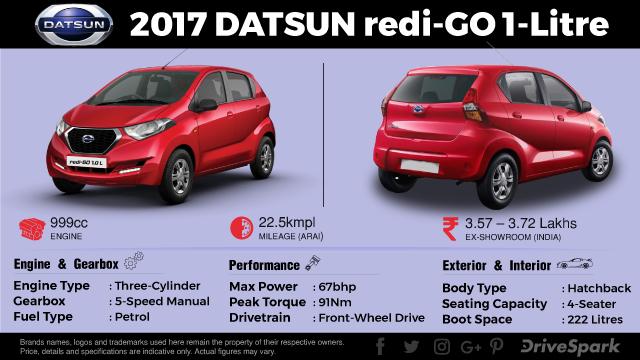 Datsun Redi Go 1 0 Litre Launched In India Launch Price