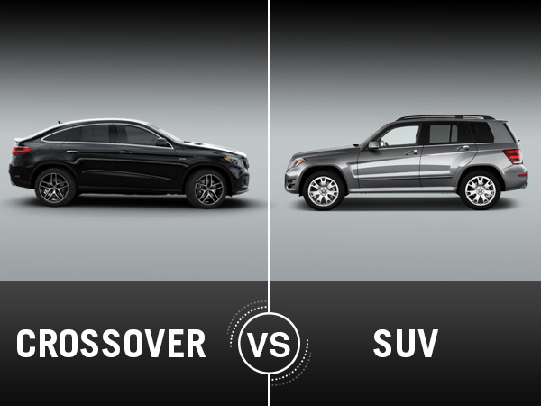 Crossover Vs Suv >> Suv Vs Crossover Comparison Capabilities Differences Pros