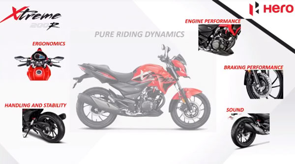 Ride, Handling And Stability Of The Hero Xtreme 200R