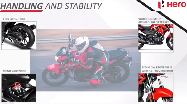 Hero Xtreme 200R Suspension