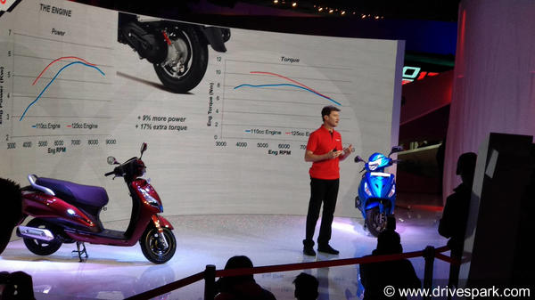Top Best Bikes & Scooters At Auto Expo 2018: Launches, Unveils And Concepts
