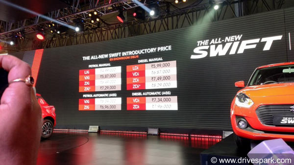 Auto Expo 2018: New Maruti Swift Price