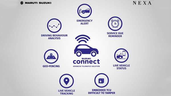 Suzuki Connect Launched In India By Maruti Suzuki At Rs 9,999
