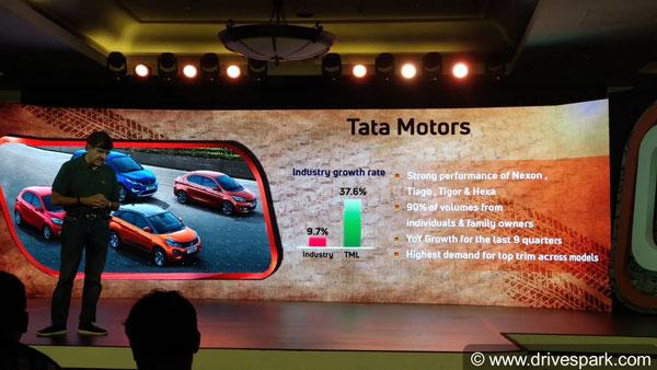 Tata Motors Has Grown A Lot!