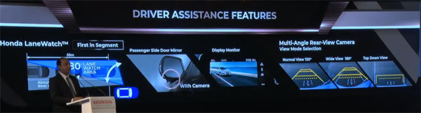 Host Of Driver-Assist Features