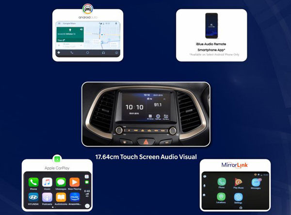 New Hyundai Santro Features
