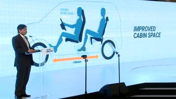 New Maruti Wagon R 2019 — Engineering Behind The Wagon R