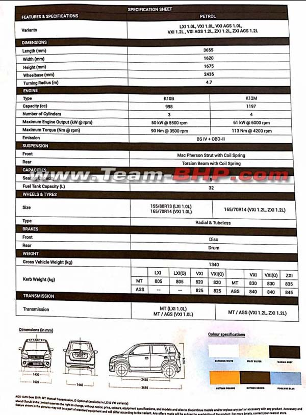 New Maruti WagonR Brochure Leaked