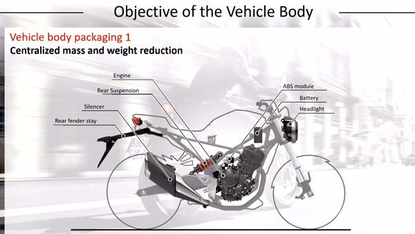 Optimal Weight Distribution