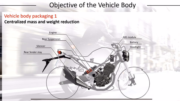 Optimal Weight Distribution