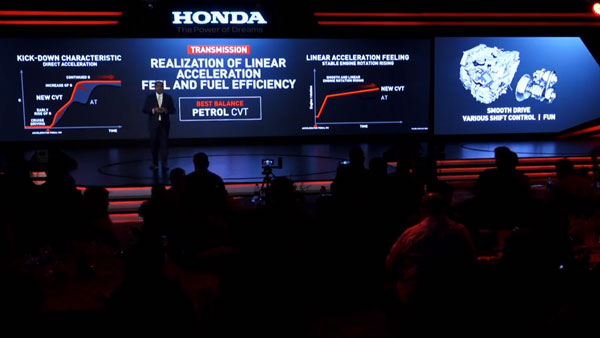 Performance Of The New Honda Civic