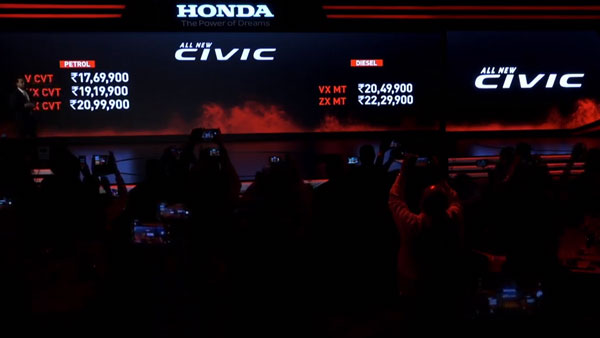 2019 Honda Civic prices — Variant-Wise