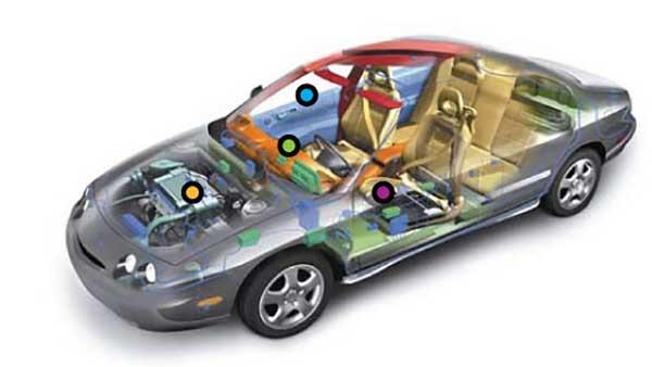 Tata Elxsi To Supply China With Autosar-Adaptive Platform