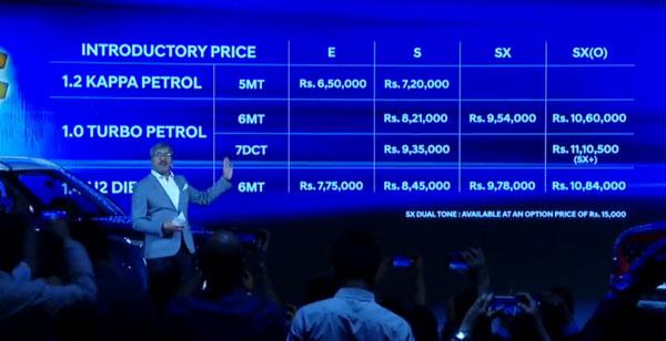 Hyundai Venue — Full Price List