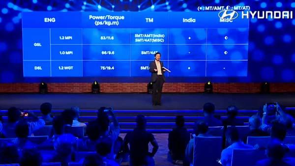 Hyundai Grand i10 NIOS Engine Options