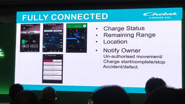 Bajaj Chetak Electric Scooter Connected Features