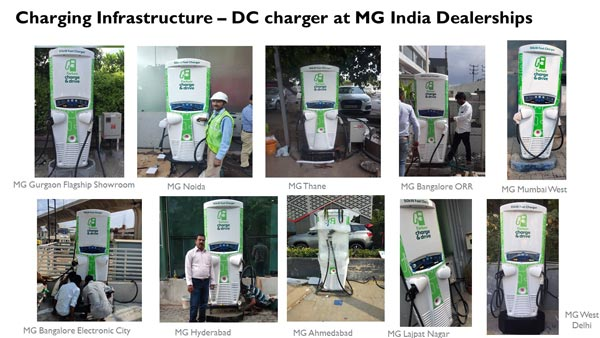 MG Motor Charging Stations Installed At Dealerships Ahead Of ZS EV Launch