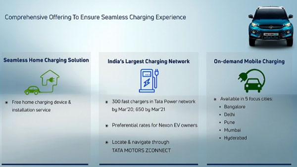 Tata Nexon EV Charging