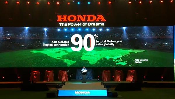 Honda Motorcycles Pvt Ltd