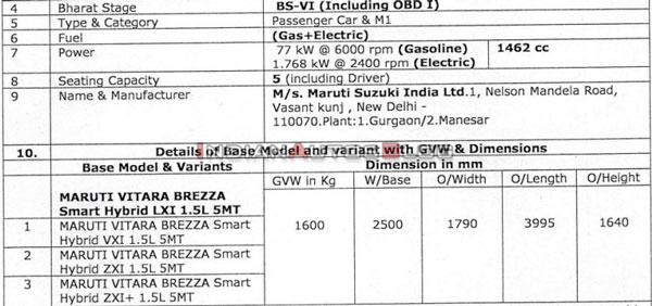 2020 Maruti Suzuki Vitara Brezza Petrol-Hybrid Details Revealed: India Launch Expected Soon