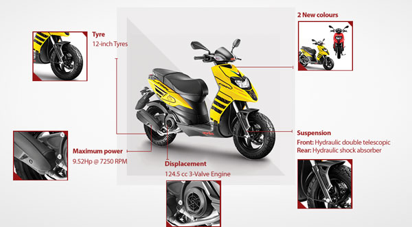 Aprilia Storm 125 BS6 Scooter Launched In India At Rs 91,321: Now Features Better Braking & A Semi-Digital Instrument Cluster
