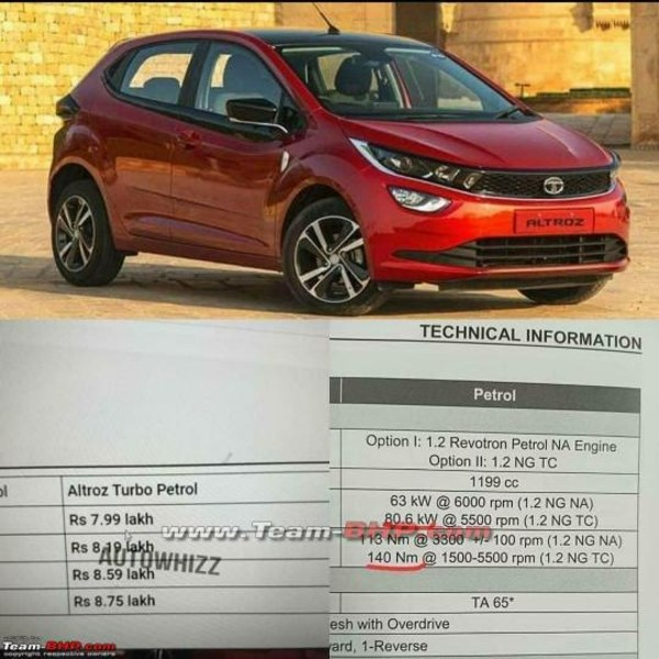 Tata Altroz Turbo Petrol Engine Specs Leaked Ahead Of Launch: Price, Features & Others Details