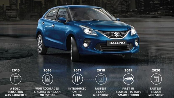 Maruti Suzuki Baleno Sales Crosses 8 Lakh Units Milestone Mark: Sales Report & Other Details