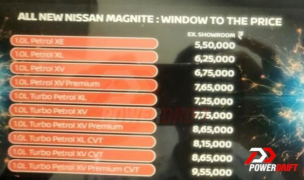 Nissan Magnite Prices Leaked Online Ahead Of Upcoming Launch In India: Likely To Have Aggressive Pricing Starting From Rs 5.50 Lakh