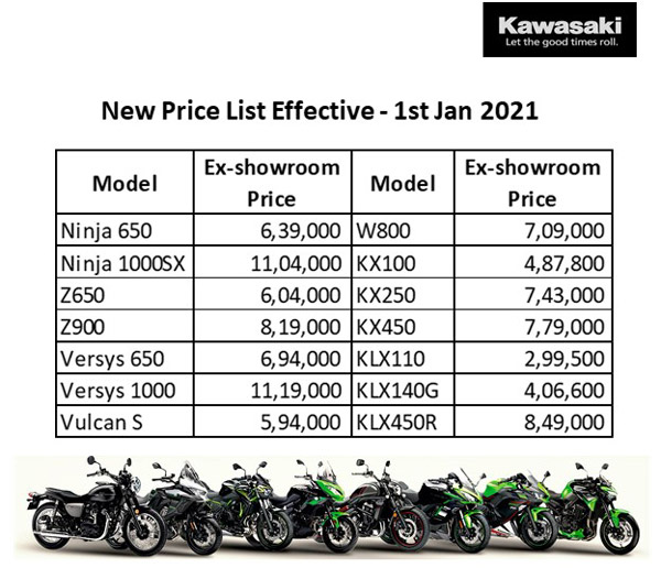 Kawasaki Bikes Price Hike Announced In India: New Price List, Effective Date, Increase Amount & Other Details