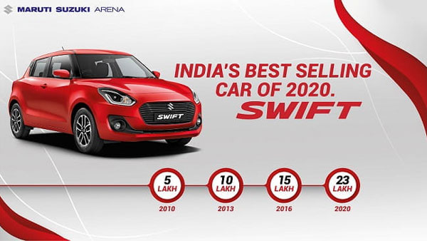 Maruti Suzuki Swift Sales Cross 23 Lakh Units Mark: Best-Selling Car Of 2020 & Other Details