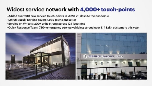 Maruti Suzuki Service Network Reaches Over 4,000 Touchpoints: Locations, Cities, Facilities & Other Details