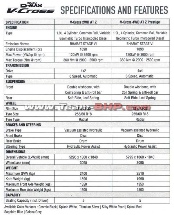 Isuzu D-Max V-Cross BS6 Specifications Leaked Ahead Of Its Launch in India: Details & More!