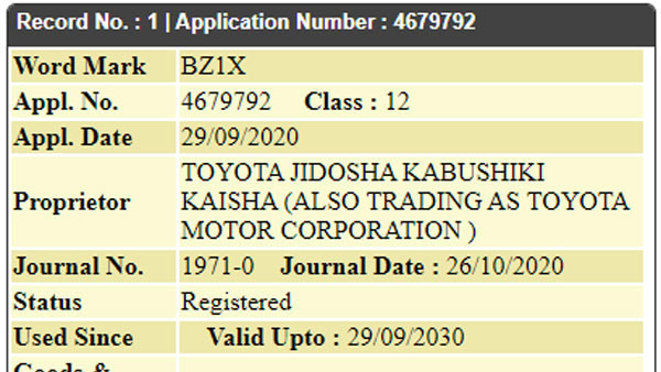 Toyota Files Trademark For The BZ Series In India: Heres Everything You Need To Know!