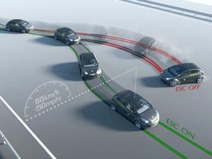 Mercedes-Benz & Bosch Celebrate 20 Years Of ESC