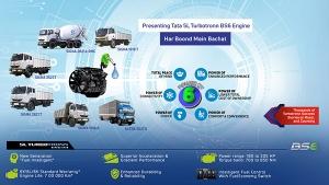 Tata Motors Introduces New TurboTronn Engines For CV Segment: Har Boond Mein Bachat!