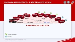 Mahindra To Launch 9 New SUVs By 2026: 75 Percent Of The Line Up Will Feature Electrification